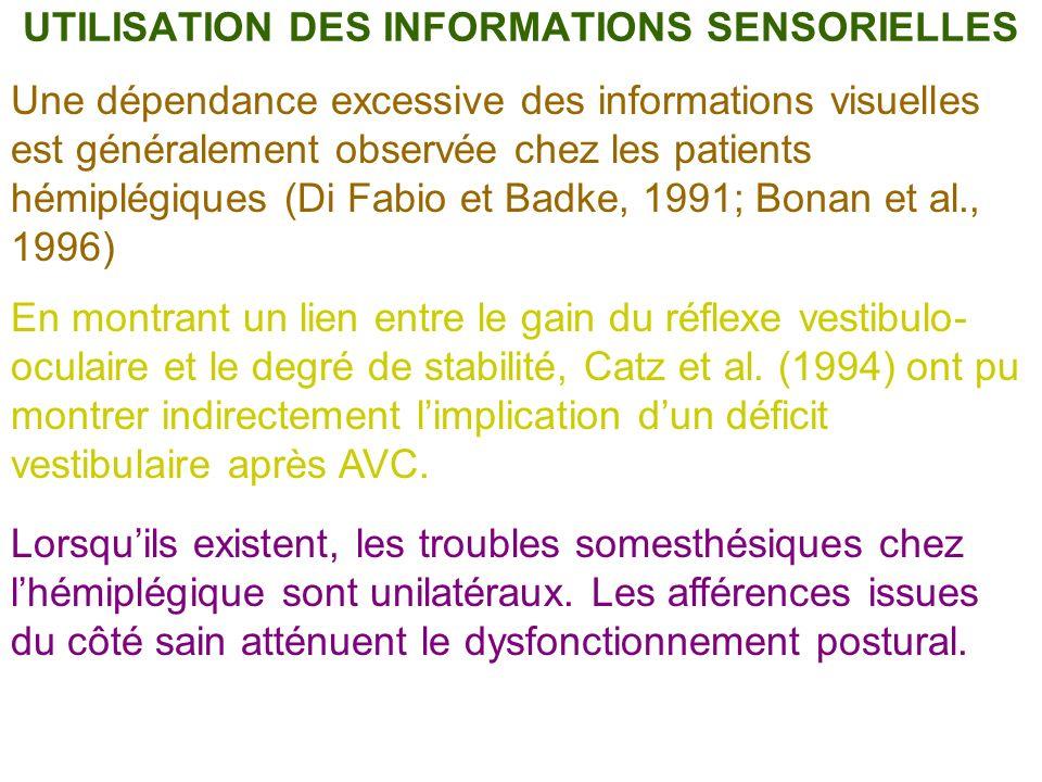 Une dépendance excessive des informations visuelles est généralement observée chez les patients hémiplégiques (Di Fabio et Badke, 1991; Bonan et al.,