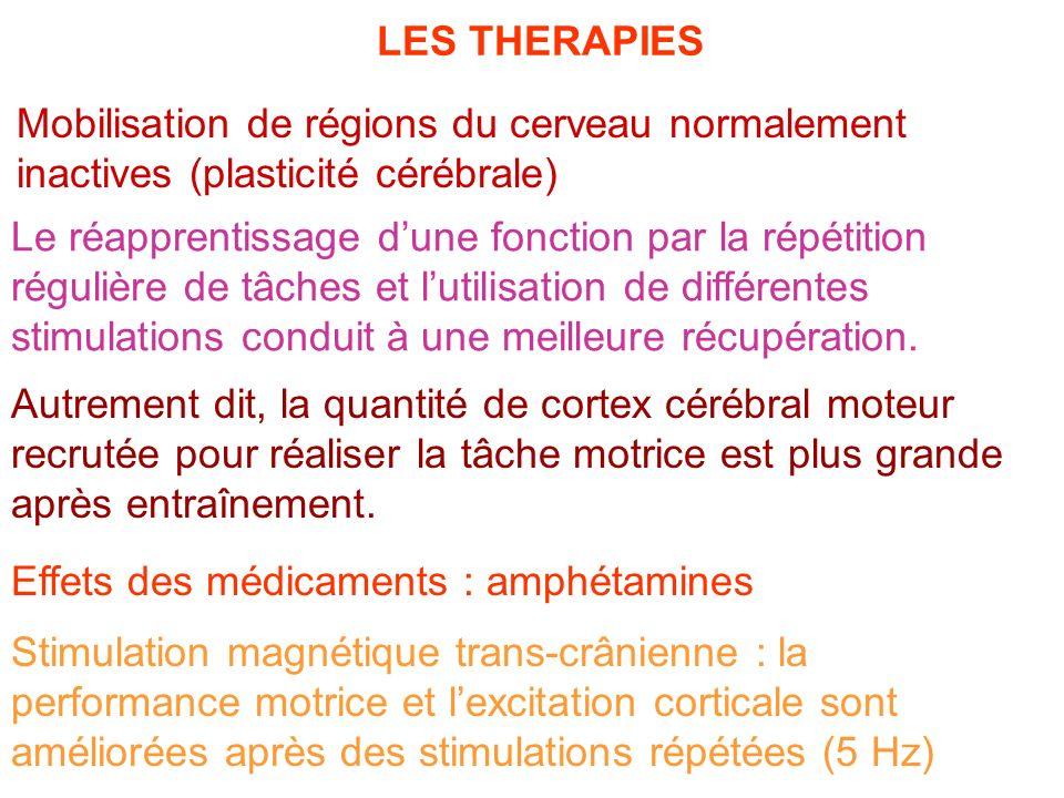 Mobilisation de régions du cerveau normalement inactives (plasticité cérébrale) Effets des médicaments : amphétamines Le réapprentissage dune fonction
