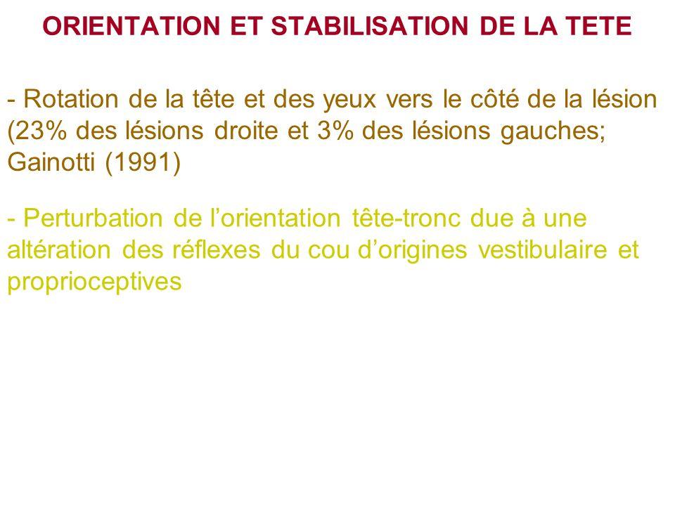 - Rotation de la tête et des yeux vers le côté de la lésion (23% des lésions droite et 3% des lésions gauches; Gainotti (1991) - Perturbation de lorie