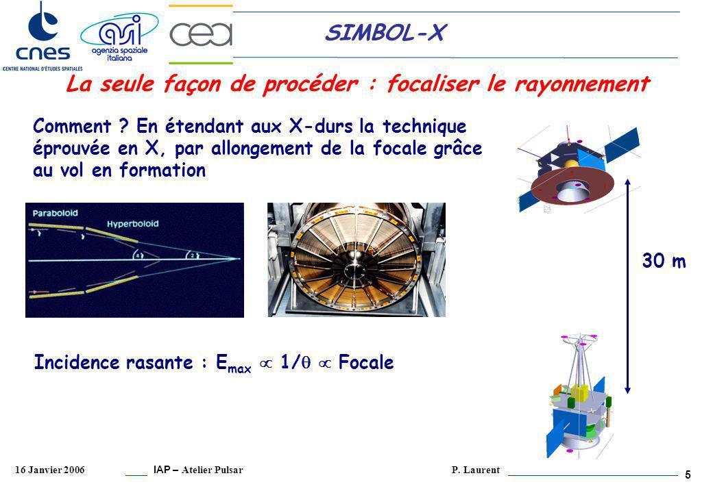 IAP – Atelier Pulsar P. Laurent 16 Janvier 2006 5 SIMBOL-X Comment .