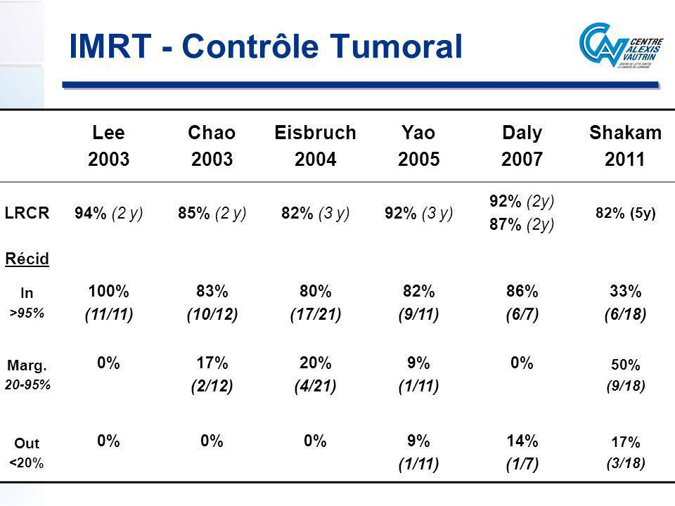 IMRT - Contrôle Tumoral Lee 2003 Chao 2003 Eisbruch 2004 Yao 2005 Daly 2007 Shakam 2011 LRCR94% (2 y)85% (2 y)82% (3 y)92% (3 y) 92% (2y) 87% (2y) 82%