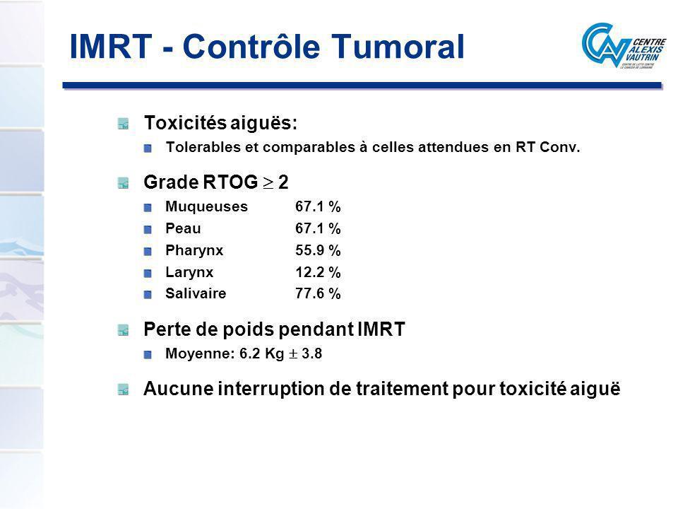Toxicités aiguës: Tolerables et comparables à celles attendues en RT Conv. Grade RTOG 2 Muqueuses67.1 % Peau67.1 % Pharynx 55.9 % Larynx 12.2 % Saliva