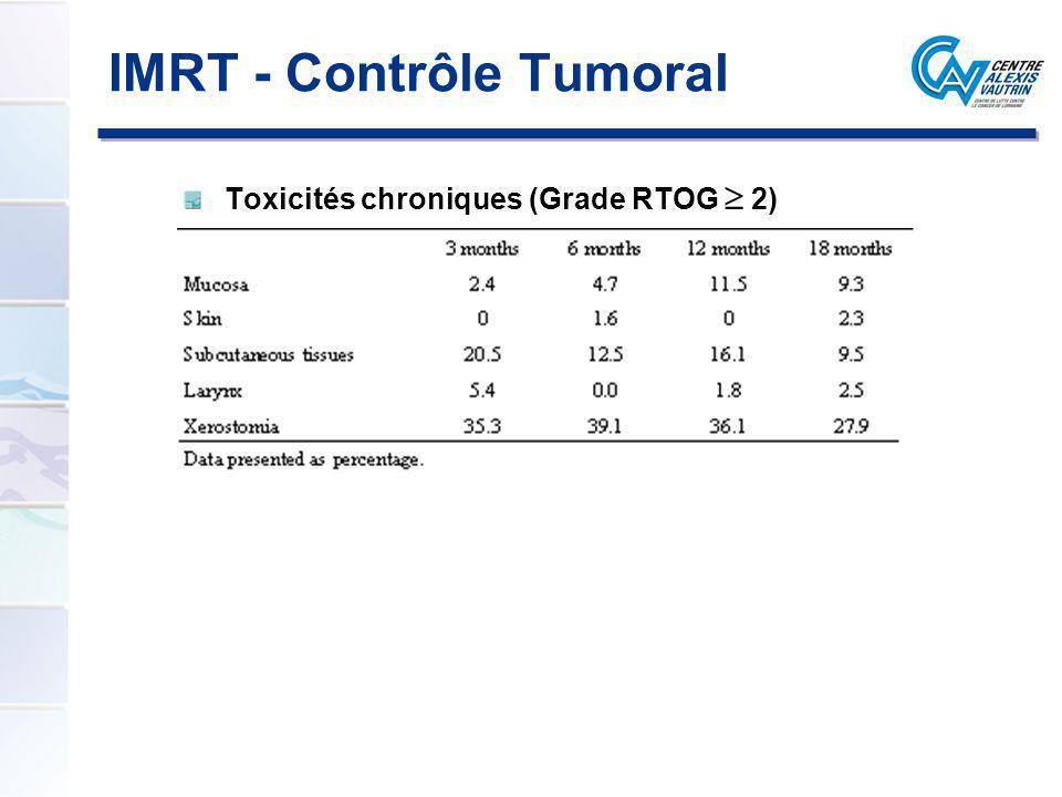 Toxicités chroniques (Grade RTOG 2) IMRT - Contrôle Tumoral
