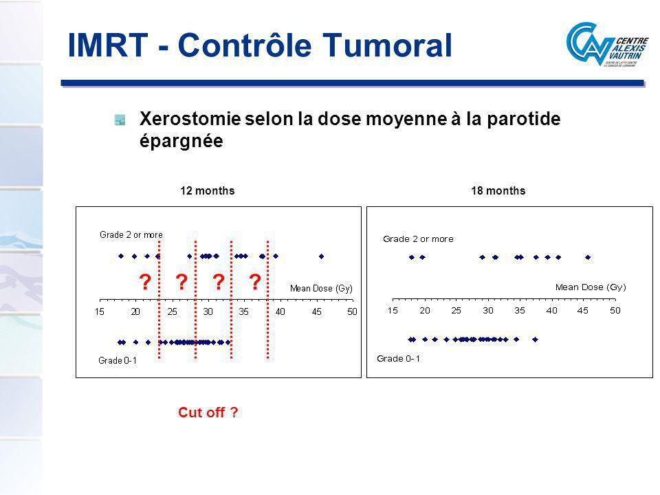 IMRT - Contrôle Tumoral Xerostomie selon la dose moyenne à la parotide épargnée 12 months18 months Cut off ? ????