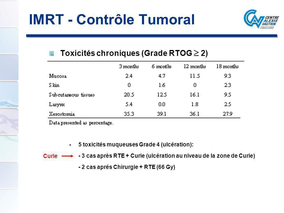 Toxicités chroniques (Grade RTOG 2) 5 toxicités muqueuses Grade 4 (ulcération): - 3 cas après RTE + Curie (ulcération au niveau de la zone de Curie) -