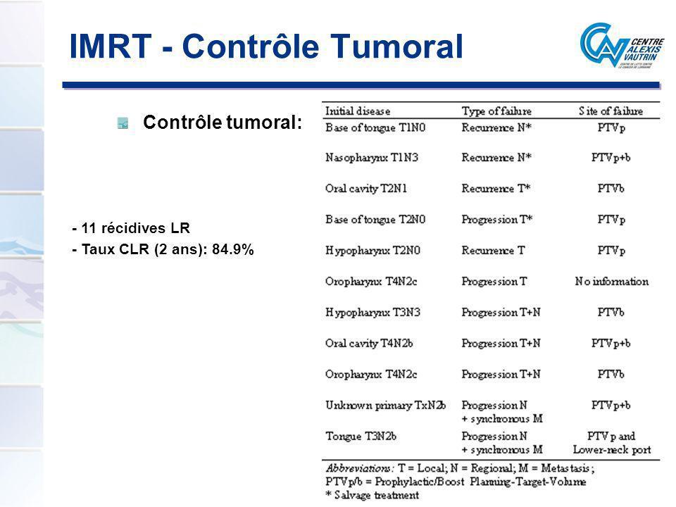 Contrôle tumoral: - 11 récidives LR - Taux CLR (2 ans): 84.9% IMRT - Contrôle Tumoral