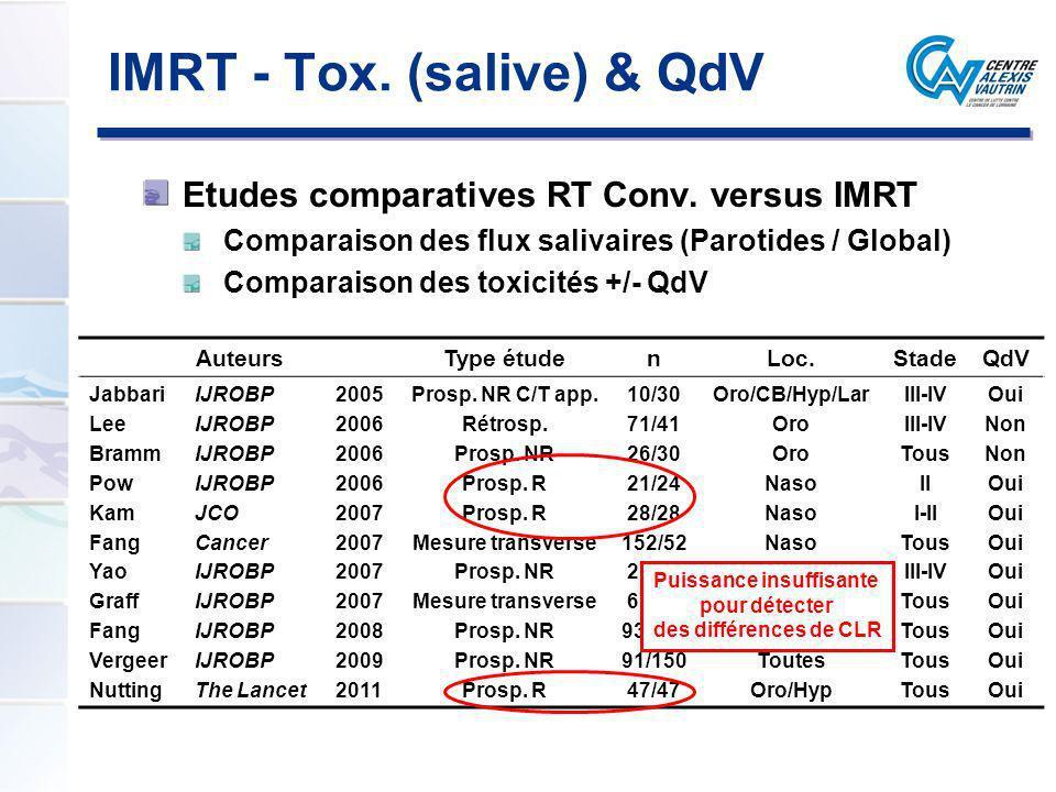 Etudes comparatives RT Conv. versus IMRT Comparaison des flux salivaires (Parotides / Global) Comparaison des toxicités +/- QdV AuteursType étudenLoc.