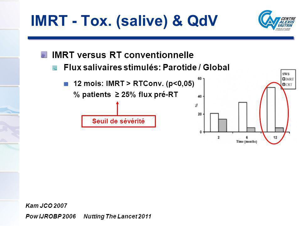 IMRT - Tox. (salive) & QdV IMRT versus RT conventionnelle Flux salivaires stimulés: Parotide / Global 12 mois: IMRT > RTConv. (p<0,05) % patients 25%