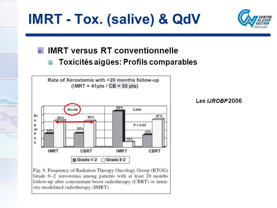IMRT - Tox. (salive) & QdV IMRT versus RT conventionnelle Toxicités aigües: Profils comparables Lee IJROBP 2006