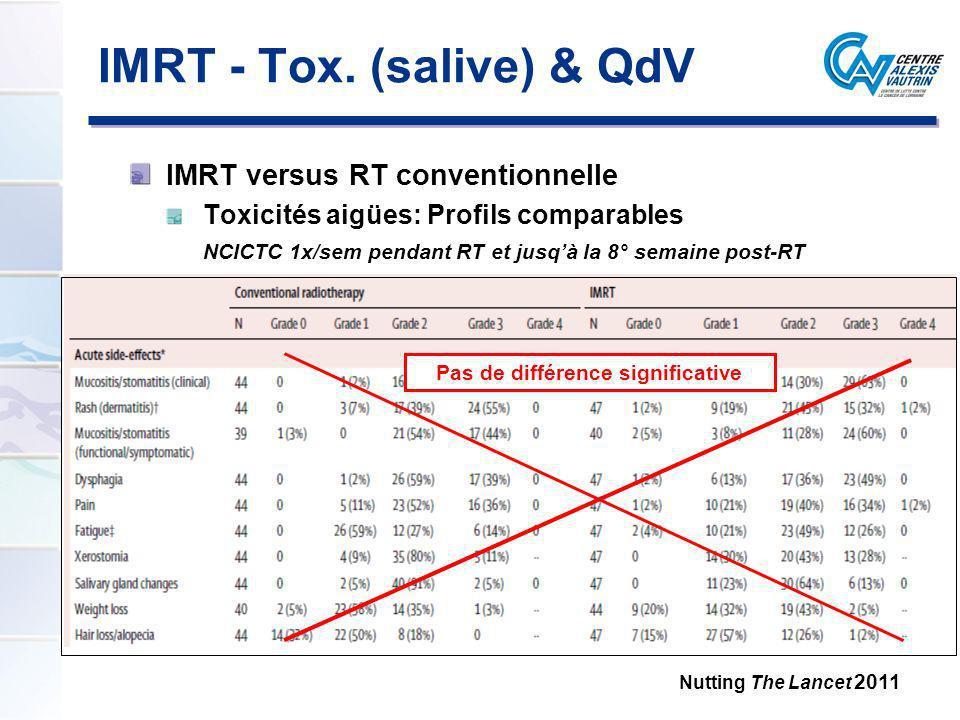 IMRT - Tox. (salive) & QdV IMRT versus RT conventionnelle Toxicités aigües: Profils comparables NCICTC 1x/sem pendant RT et jusqà la 8° semaine post-R