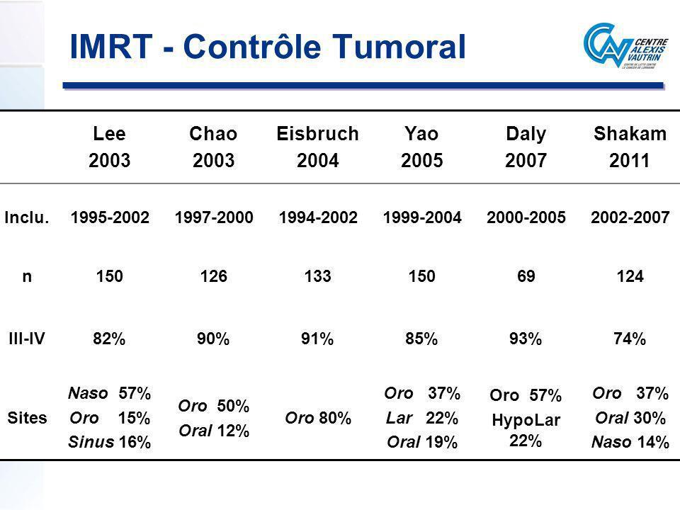 Population 85 patients IMRT - Contrôle Tumoral