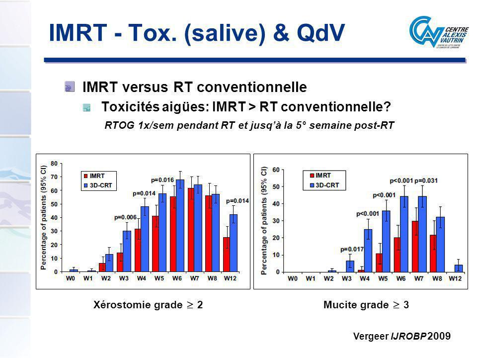 IMRT - Tox. (salive) & QdV IMRT versus RT conventionnelle Toxicités aigües: IMRT > RT conventionnelle? RTOG 1x/sem pendant RT et jusqà la 5° semaine p