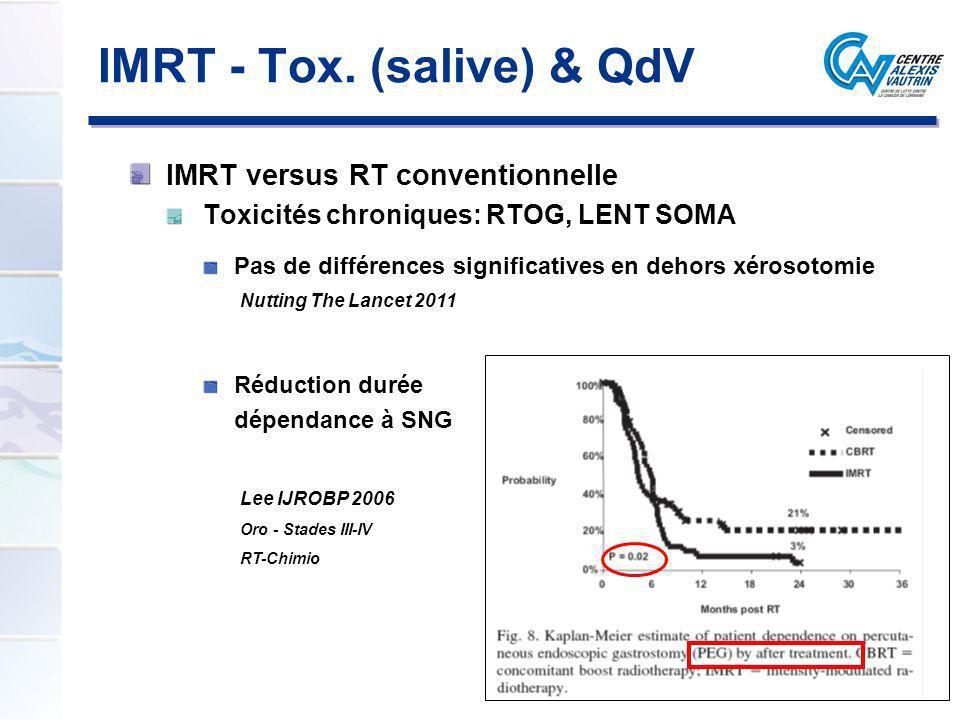 IMRT - Tox. (salive) & QdV IMRT versus RT conventionnelle Toxicités chroniques: RTOG, LENT SOMA Pas de différences significatives en dehors xérosotomi