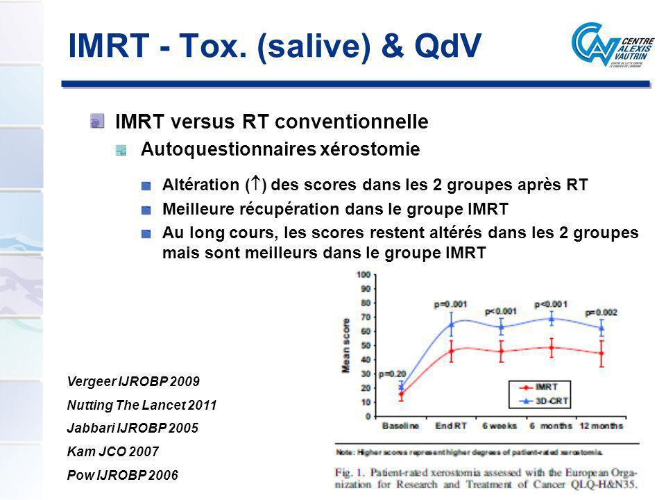 IMRT - Tox. (salive) & QdV IMRT versus RT conventionnelle Autoquestionnaires xérostomie Altération ( ) des scores dans les 2 groupes après RT Meilleur