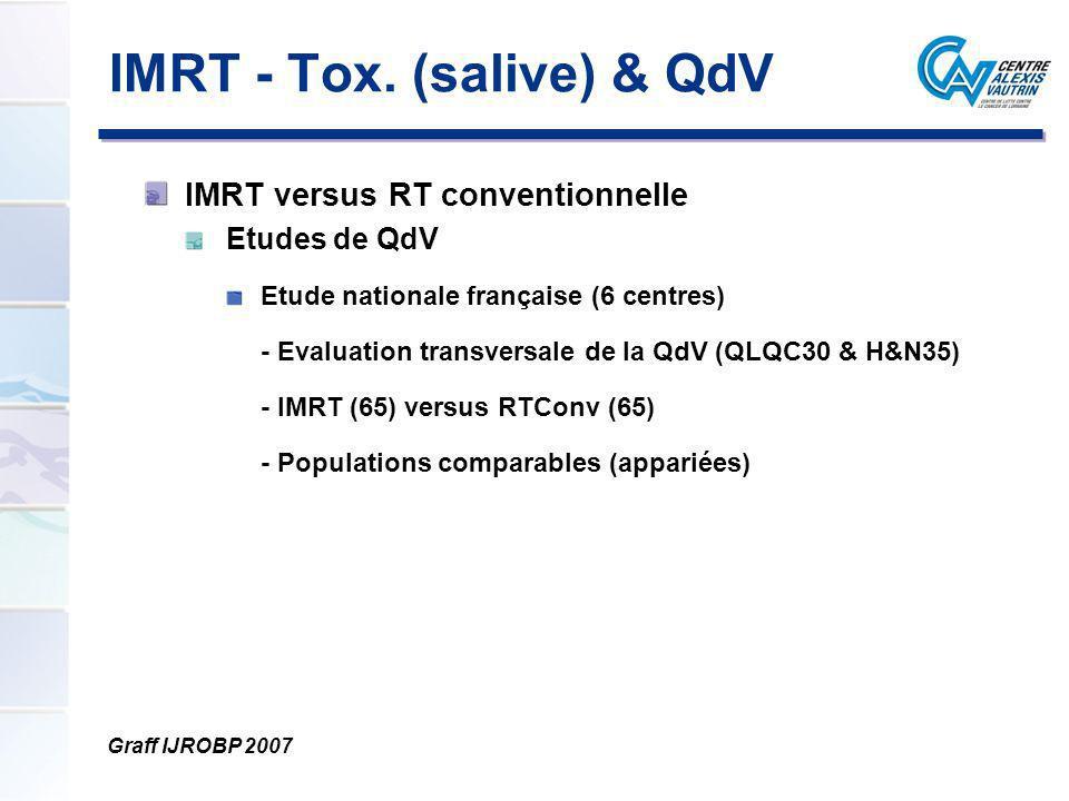 IMRT - Tox. (salive) & QdV IMRT versus RT conventionnelle Etudes de QdV Etude nationale française (6 centres) - Evaluation transversale de la QdV (QLQ