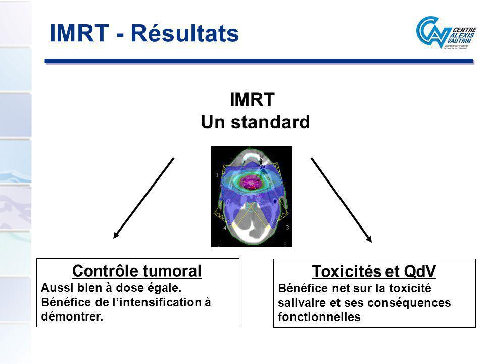 IMRT - Résultats IMRT Un standard Contrôle tumoral Aussi bien à dose égale. Bénéfice de lintensification à démontrer. Toxicités et QdV Bénéfice net su