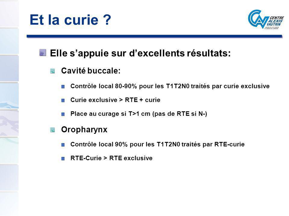 Et la curie ? Elle sappuie sur dexcellents résultats: Cavité buccale: Contrôle local 80-90% pour les T1T2N0 traités par curie exclusive Curie exclusiv
