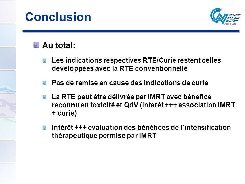 Conclusion Au total: Les indications respectives RTE/Curie restent celles développées avec la RTE conventionnelle Pas de remise en cause des indicatio