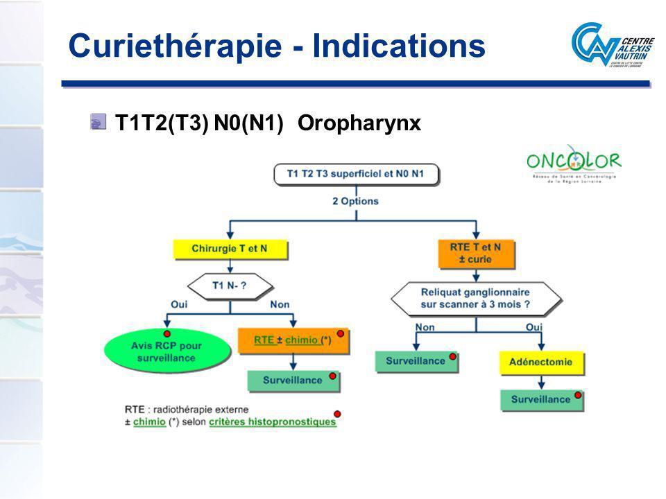 Curiethérapie - Indications T1T2(T3) N0(N1) Oropharynx