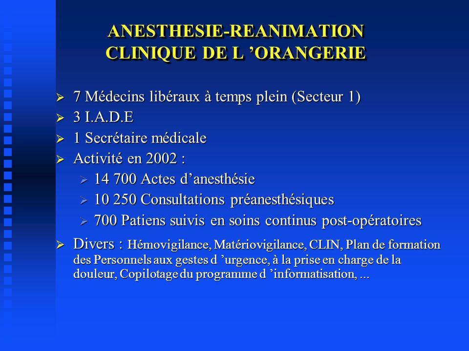 INFORMATISATION DANS UN ÉTABLISSEMENT PRIVÉ Dr Marc DAHLET Clinique de l Orangerie Strasbourg marc.dahlet@free.fr