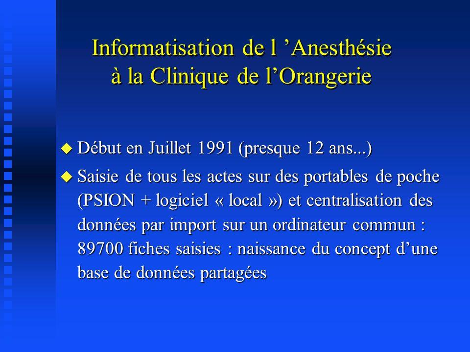 ANESTHESIE-REANIMATION CLINIQUE DE L ORANGERIE 7 Médecins libéraux à temps plein (Secteur 1) 7 Médecins libéraux à temps plein (Secteur 1) 3 I.A.D.E 3
