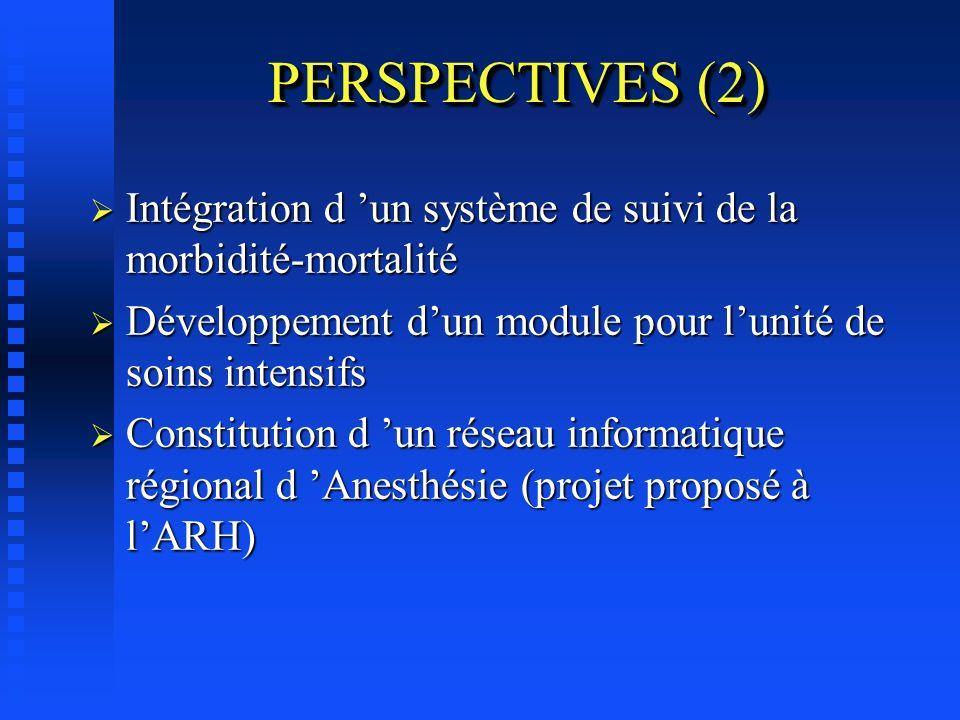 PERSPECTIVES (1) Accès à la base de données dans les services Accès à la base de données dans les services Constitution d un Intranet permettant de se