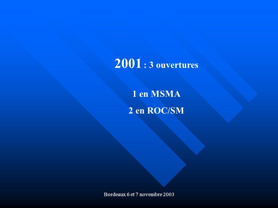 Bordeaux 6 et 7 novembre 2003 2001 : 3 ouvertures 1 en MSMA 2 en ROC/SM