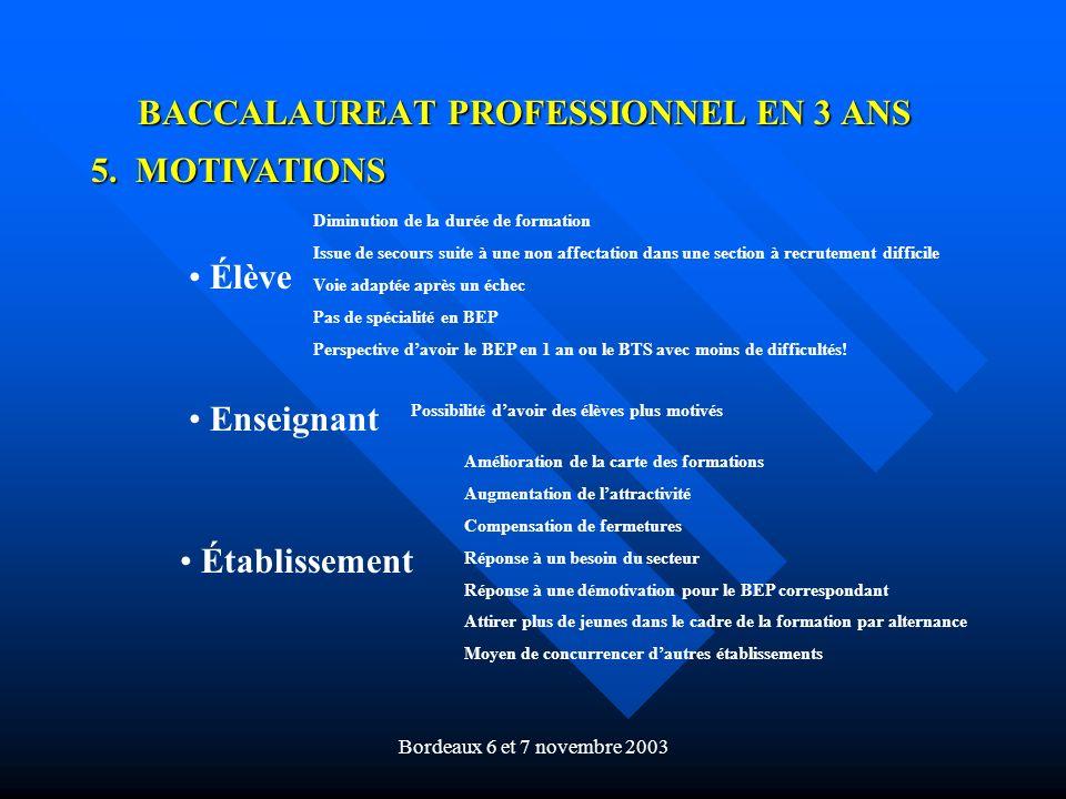 Bordeaux 6 et 7 novembre 2003 BACCALAUREAT PROFESSIONNEL EN 3 ANS 5. MOTIVATIONS Élève Enseignant Établissement Diminution de la durée de formation Is