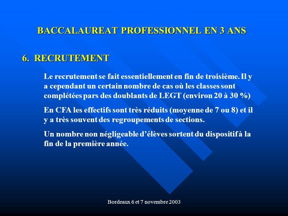 Bordeaux 6 et 7 novembre 2003 BACCALAUREAT PROFESSIONNEL EN 3 ANS 6. RECRUTEMENT Le recrutement se fait essentiellement en fin de troisième. Il y a ce
