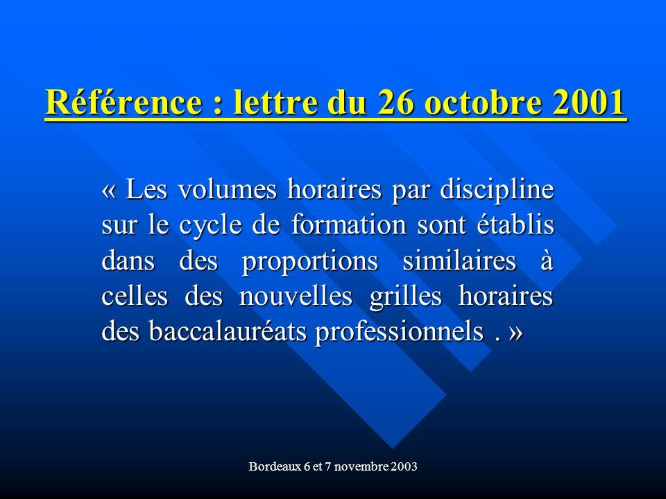 Bordeaux 6 et 7 novembre 2003 Référence : lettre du 26 octobre 2001 « Les volumes horaires par discipline sur le cycle de formation sont établis dans