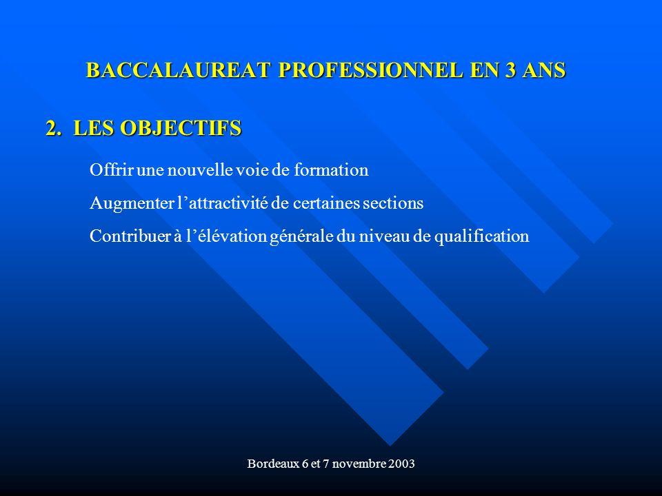 Bordeaux 6 et 7 novembre 2003 BACCALAUREAT PROFESSIONNEL EN 3 ANS 2. LES OBJECTIFS Offrir une nouvelle voie de formation Augmenter lattractivité de ce