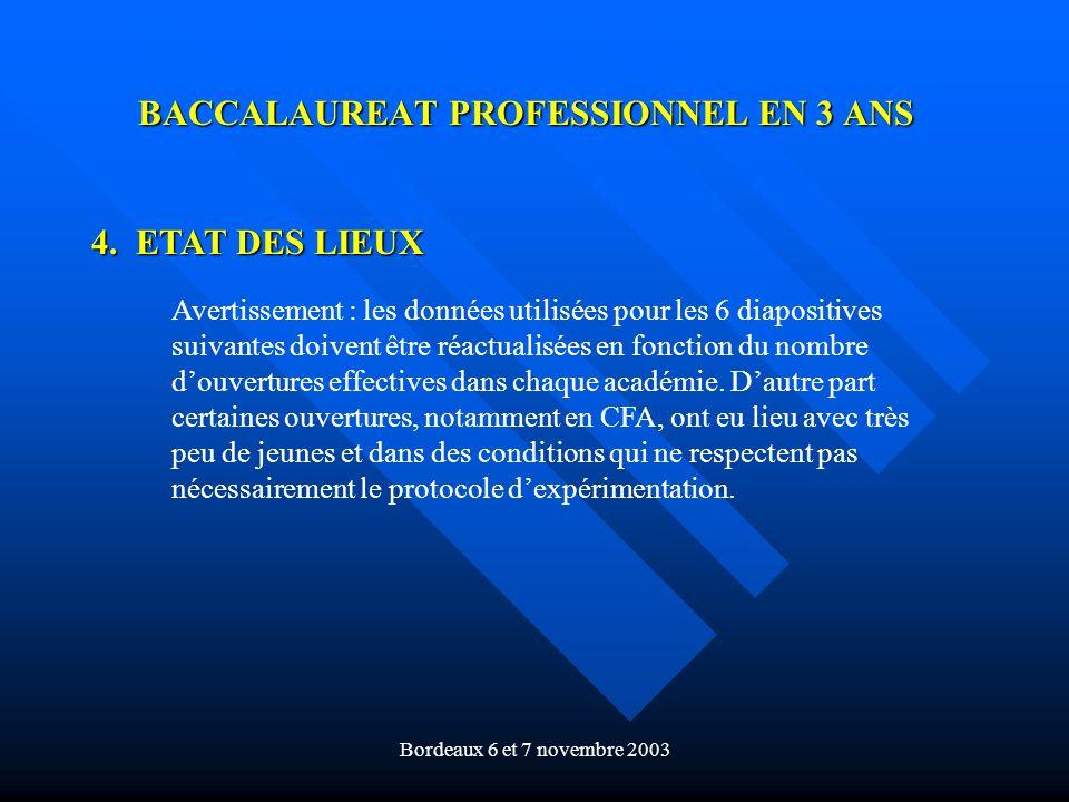 Bordeaux 6 et 7 novembre 2003 BACCALAUREAT PROFESSIONNEL EN 3 ANS 4. ETAT DES LIEUX Avertissement : les données utilisées pour les 6 diapositives suiv