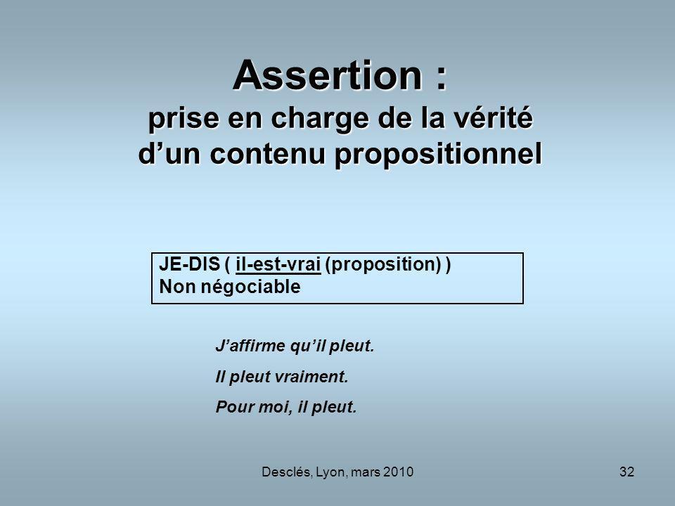 Desclés, Lyon, mars 201032 Assertion : prise en charge de la vérité dun contenu propositionnel JE-DIS ( il-est-vrai (proposition) ) Non négociable Jaffirme quil pleut.