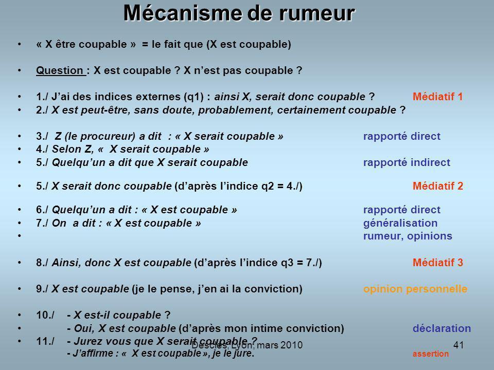Desclés, Lyon, mars 201041 Mécanisme de rumeur « X être coupable » = le fait que (X est coupable) Question : X est coupable ? X nest pas coupable ? 1.