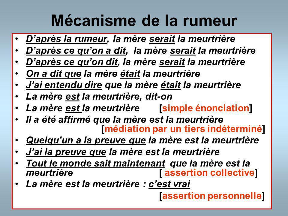 Desclés, Lyon, mars 201042 Mécanisme de la rumeur Daprès la rumeur, la mère serait la meurtrière Daprès ce quon a dit, la mère serait la meurtrière Da