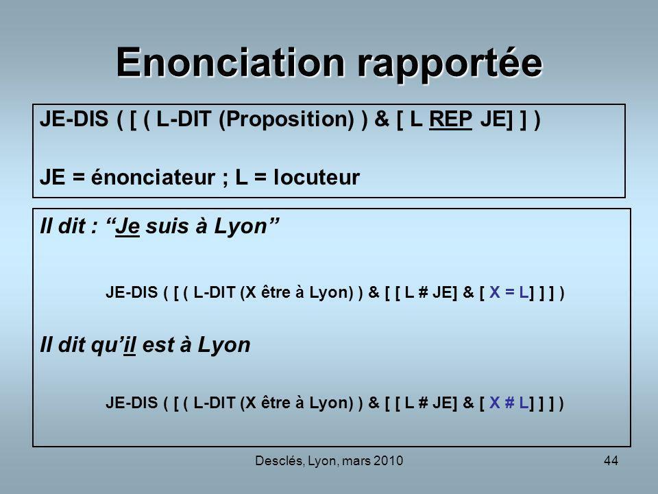 Desclés, Lyon, mars 201044 Enonciation rapportée JE-DIS ( [ ( L-DIT (Proposition) ) & [ L REP JE] ] ) JE = énonciateur ; L = locuteur Il dit : Je suis à Lyon JE-DIS ( [ ( L-DIT (X être à Lyon) ) & [ [ L # JE] & [ X = L] ] ] ) Il dit quil est à Lyon JE-DIS ( [ ( L-DIT (X être à Lyon) ) & [ [ L # JE] & [ X # L] ] ] )