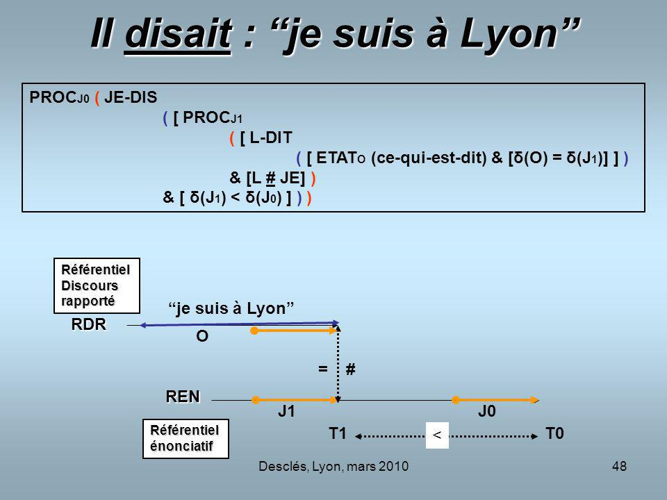 Desclés, Lyon, mars 201048 Il disait : je suis à Lyon PROC J0 ( JE-DIS ( [ PROC J1 ( [ L-DIT ( [ ETAT O (ce-qui-est-dit) & [δ(O) = δ(J 1 )] ] ) & [L # JE] ) & [ δ(J 1 ) < δ(J 0 ) ] ) ) J0 T0T1 RDR REN J1 < je suis à Lyon Référentielénonciatif RéférentielDiscoursrapporté #= O