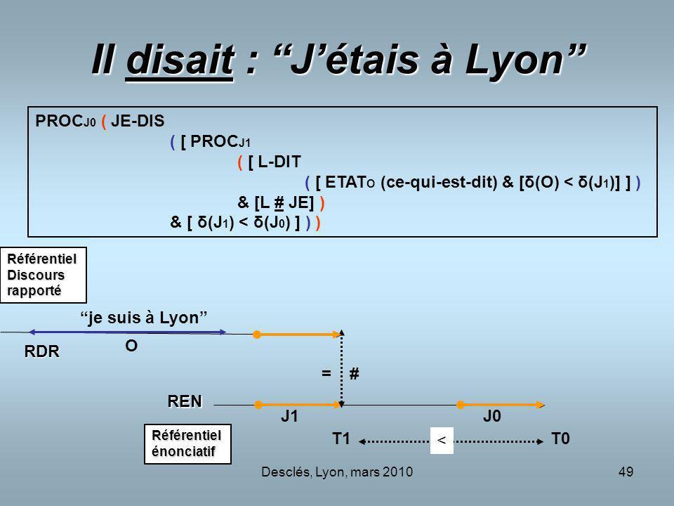 Desclés, Lyon, mars 201049 Il disait : Jétais à Lyon PROC J0 ( JE-DIS ( [ PROC J1 ( [ L-DIT ( [ ETAT O (ce-qui-est-dit) & [δ(O) < δ(J 1 )] ] ) & [L # JE] ) & [ δ(J 1 ) < δ(J 0 ) ] ) ) J0 T0T1 RDR REN J1 < je suis à Lyon Référentielénonciatif RéférentielDiscoursrapporté #= O