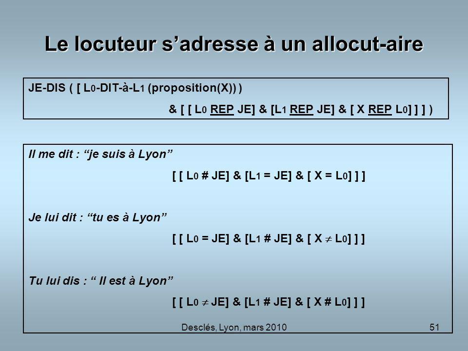 Desclés, Lyon, mars 201051 Le locuteur sadresse à un allocut-aire JE-DIS ( [ L 0 -DIT-à-L 1 (proposition(X)) ) & [ [ L 0 REP JE] & [L 1 REP JE] & [ X REP L 0 ] ] ] ) Il me dit : je suis à Lyon [ [ L 0 # JE] & [L 1 = JE] & [ X = L 0 ] ] ] Je lui dit : tu es à Lyon [ [ L 0 = JE] & [L 1 # JE] & [ X L 0 ] ] ] Tu lui dis : Il est à Lyon [ [ L 0 JE] & [L 1 # JE] & [ X # L 0 ] ] ]
