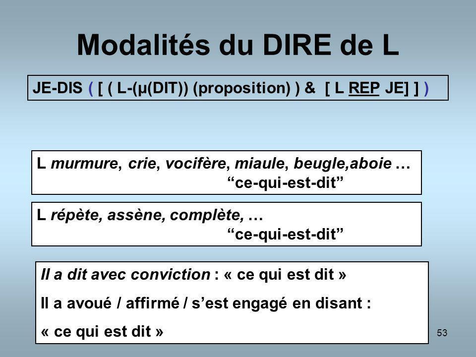 Desclés, Lyon, mars 201053 Modalités du DIRE de L JE-DIS ( [ ( L-(μ(DIT)) (proposition) ) & [ L REP JE] ] ) L répète, assène, complète, … ce-qui-est-dit L murmure, crie, vocifère, miaule, beugle,aboie … ce-qui-est-dit Il a dit avec conviction : « ce qui est dit » Il a avoué / affirmé / sest engagé en disant : « ce qui est dit »