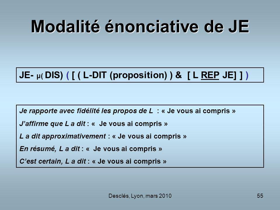 Desclés, Lyon, mars 201055 Modalité énonciative de JE JE- μ( DIS) ( [ ( L-DIT (proposition) ) & [ L REP JE] ] ) Je rapporte avec fidélité les propos d