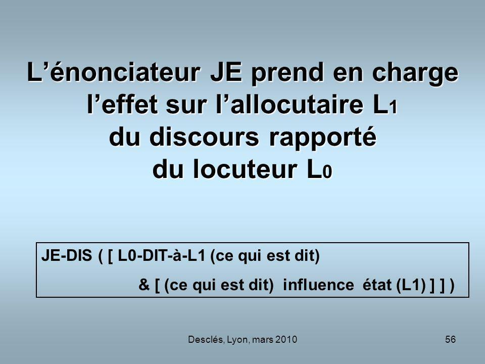 Desclés, Lyon, mars 201056 Lénonciateur JE prend en charge leffet sur lallocutaire L 1 du discours rapporté du locuteur L 0 JE-DIS ( [ L0-DIT-à-L1 (ce qui est dit) & [ (ce qui est dit) influence état (L1) ] ] )