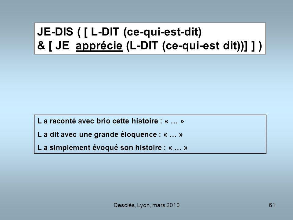 Desclés, Lyon, mars 201061 JE-DIS ( [ L-DIT (ce-qui-est-dit) & [ JE apprécie (L-DIT (ce-qui-est dit))] ] ) L a raconté avec brio cette histoire : « … » L a dit avec une grande éloquence : « … » L a simplement évoqué son histoire : « … »