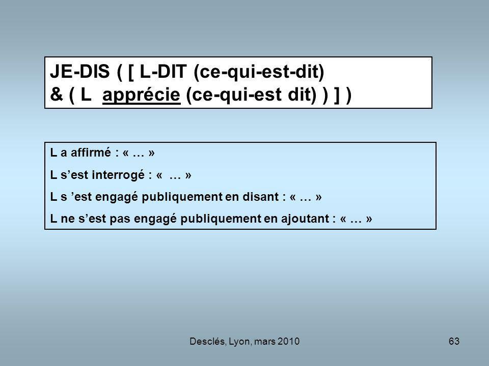 Desclés, Lyon, mars 201063 JE-DIS ( [ L-DIT (ce-qui-est-dit) & ( L apprécie (ce-qui-est dit) ) ] ) L a affirmé : « … » L sest interrogé : « … » L s est engagé publiquement en disant : « … » L ne sest pas engagé publiquement en ajoutant : « … »