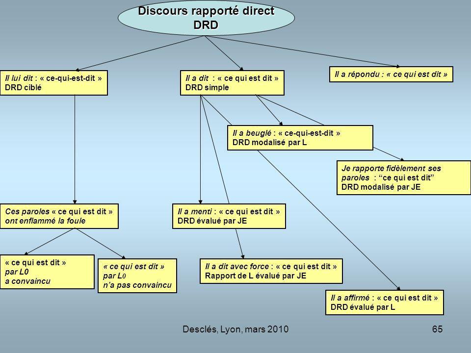 Desclés, Lyon, mars 201065 Il a dit : « ce qui est dit » DRD simple Il lui dit : « ce-qui-est-dit » DRD ciblé Ces paroles « ce qui est dit » ont enfla