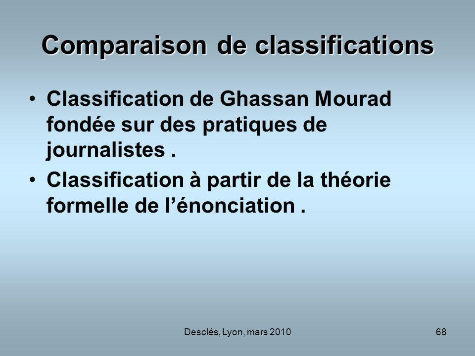 Desclés, Lyon, mars 201068 Comparaison de classifications Classification de Ghassan Mourad fondée sur des pratiques de journalistes. Classification à
