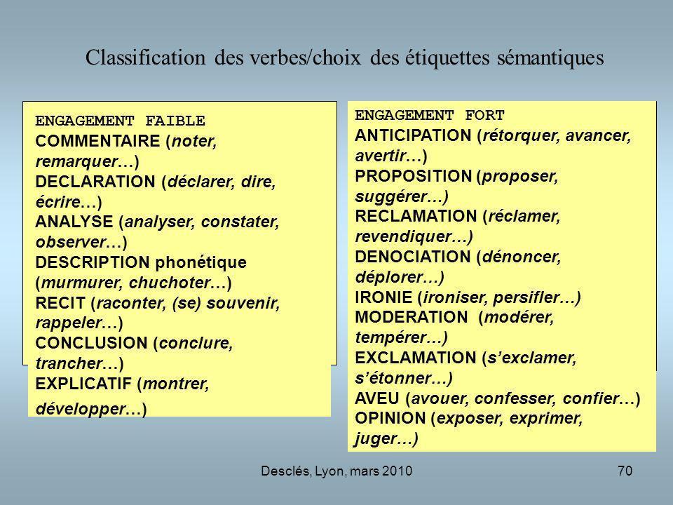 Desclés, Lyon, mars 201070 Classification des verbes/choix des étiquettes sémantiques ENGAGEMENT FAIBLE COMMENTAIRE (noter, remarquer…) DECLARATION (déclarer, dire, écrire…) ANALYSE (analyser, constater, observer…) DESCRIPTION phonétique (murmurer, chuchoter…) RECIT (raconter, (se) souvenir, rappeler…) CONCLUSION (conclure, trancher…) EXPLICATIF (montrer, développer…) ENGAGEMENT FORT ANTICIPATION (rétorquer, avancer, avertir…) PROPOSITION (proposer, suggérer…) RECLAMATION (réclamer, revendiquer…) DENOCIATION (dénoncer, déplorer…) IRONIE (ironiser, persifler…) MODERATION (modérer, tempérer…) EXCLAMATION (sexclamer, sétonner…) AVEU (avouer, confesser, confier…) OPINION (exposer, exprimer, juger…)