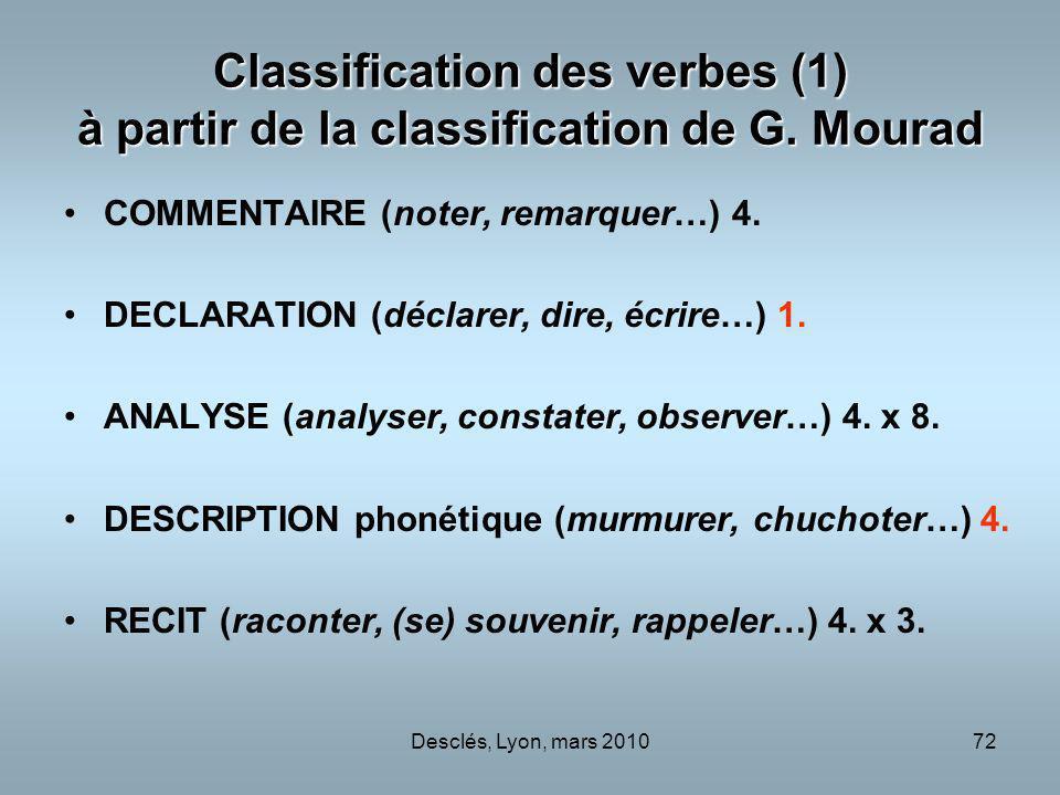 Desclés, Lyon, mars 201072 Classification des verbes (1) à partir de la classification de G. Mourad COMMENTAIRE (noter, remarquer…) 4. DECLARATION (dé
