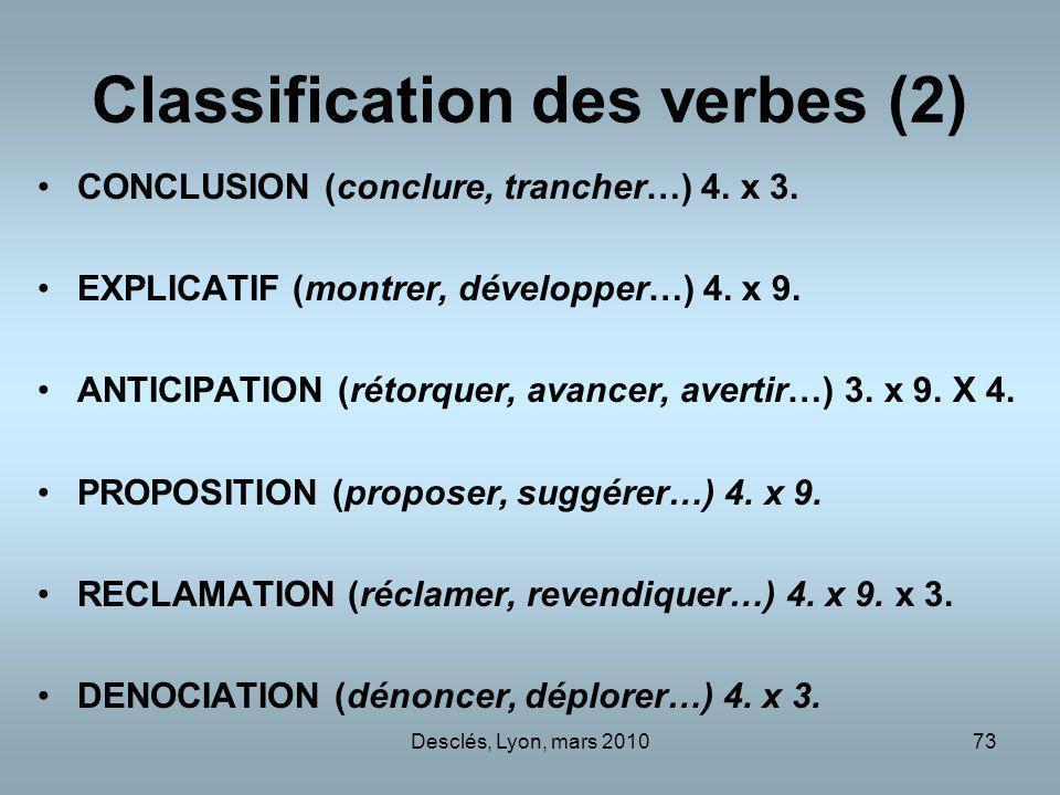 Desclés, Lyon, mars 201073 Classification des verbes (2) CONCLUSION (conclure, trancher…) 4. x 3. EXPLICATIF (montrer, développer…) 4. x 9. ANTICIPATI