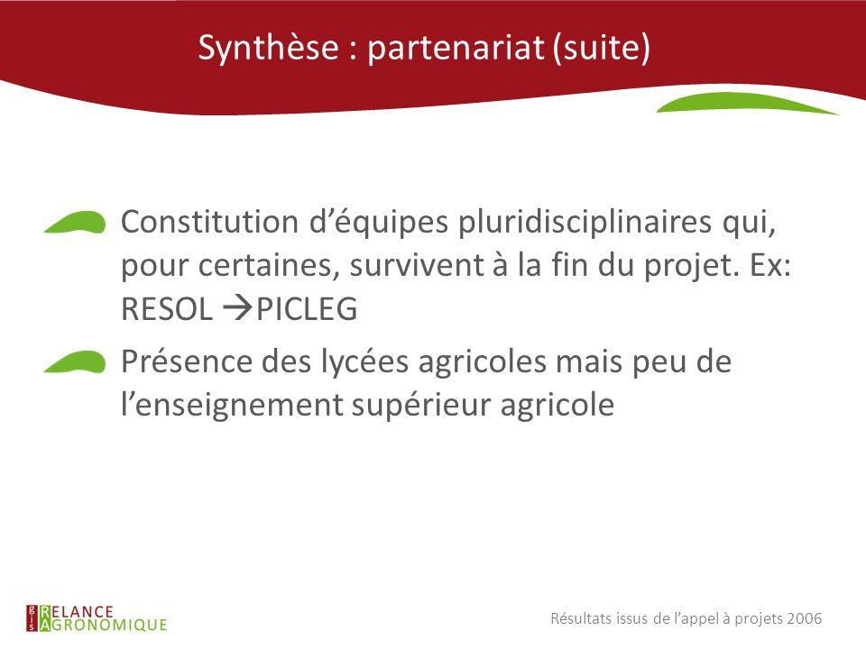 Synthèse : partenariat (suite) Constitution déquipes pluridisciplinaires qui, pour certaines, survivent à la fin du projet. Ex: RESOL PICLEG Présence